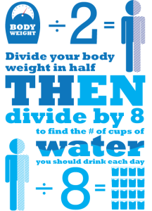 Drink Half Your Body Weight in Water